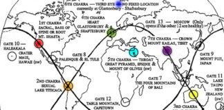 earth chakras and leylines